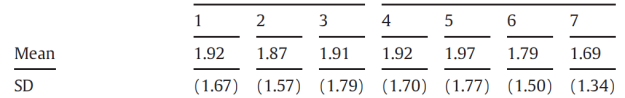 Smith Data