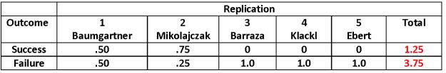 Box Score_Dec2013
