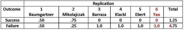 Box_Score_Jun2014